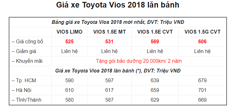 Bảng giá xe Toyota mới nhất - giá xe ô tô cũ